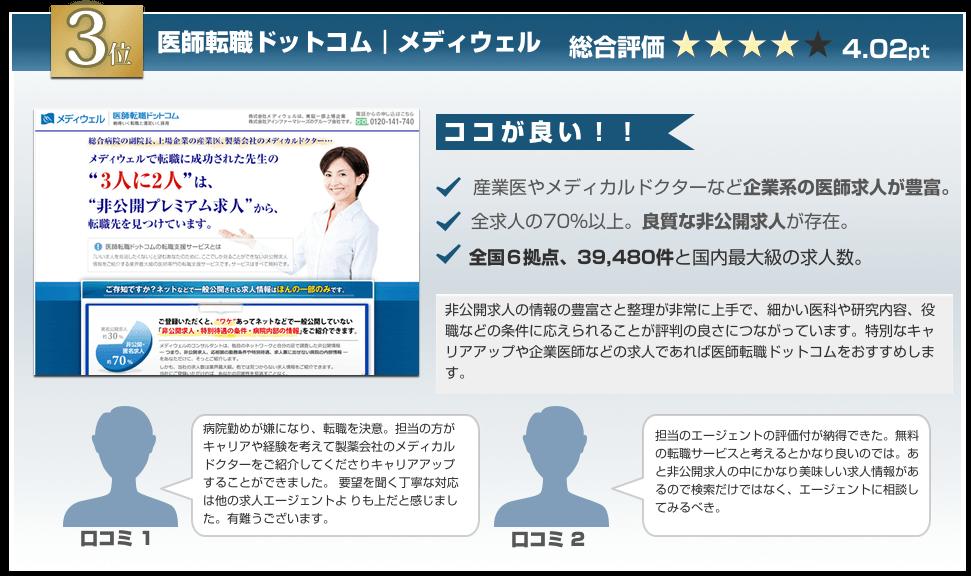 医師求人比較センター【2014年最新ランキング】